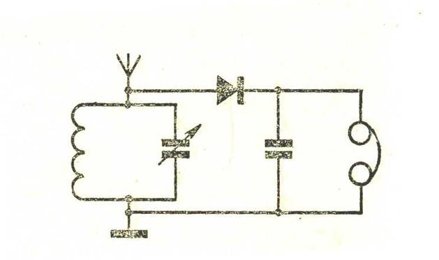 Блок-схема радиовещательного