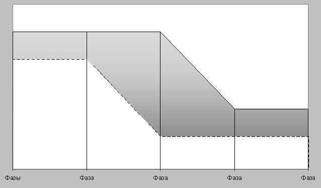 График-схема демографического