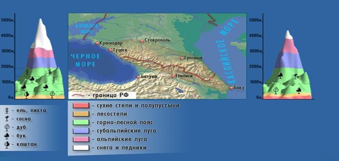 Кавказские горы (схема)