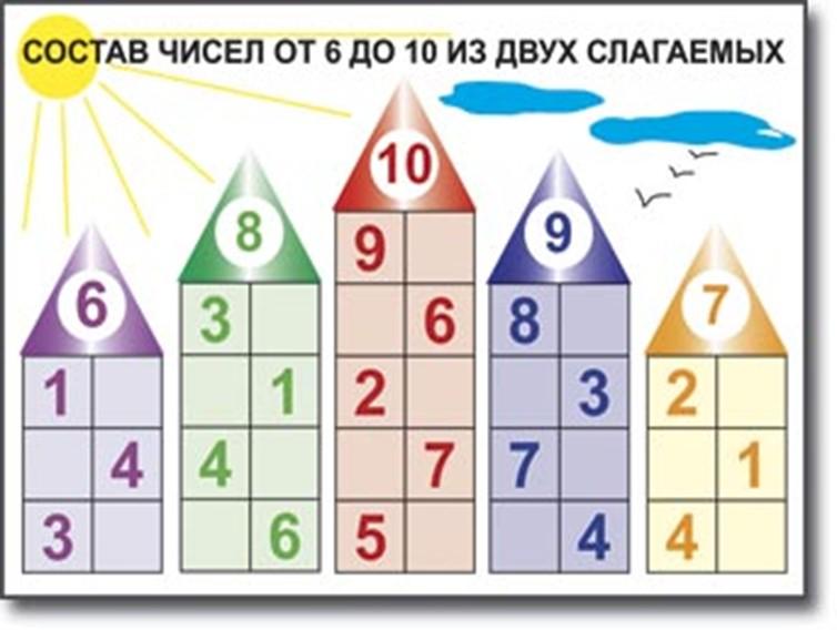 Скачать шаблоны таблиц
