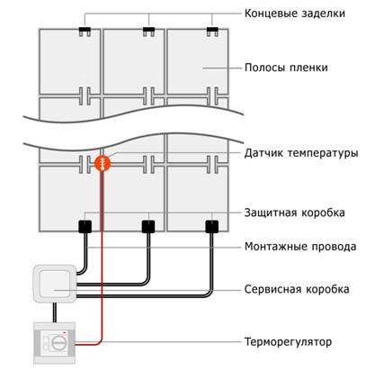 схема-установки