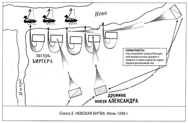 схема невской битвы.jpg