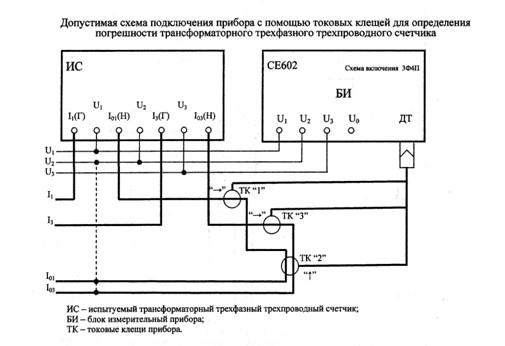 img223 рис СЕ 3