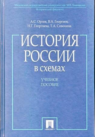 История России в схемах: