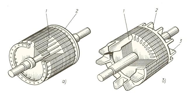 Конструкция ротора