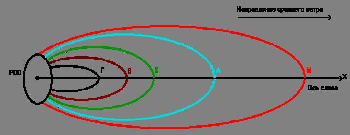 Схема радиоактивного