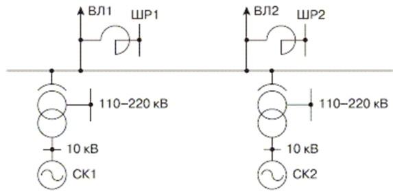 Схема подстанции 500 кВ.