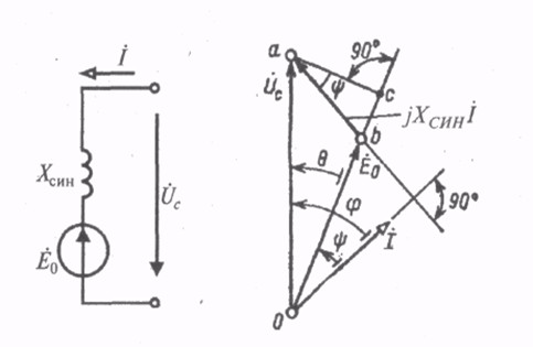 Схема замещения и векторная
