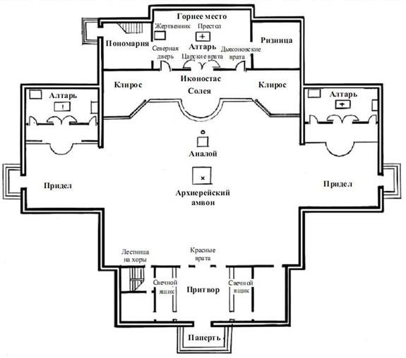 схема храм внутри.jpg