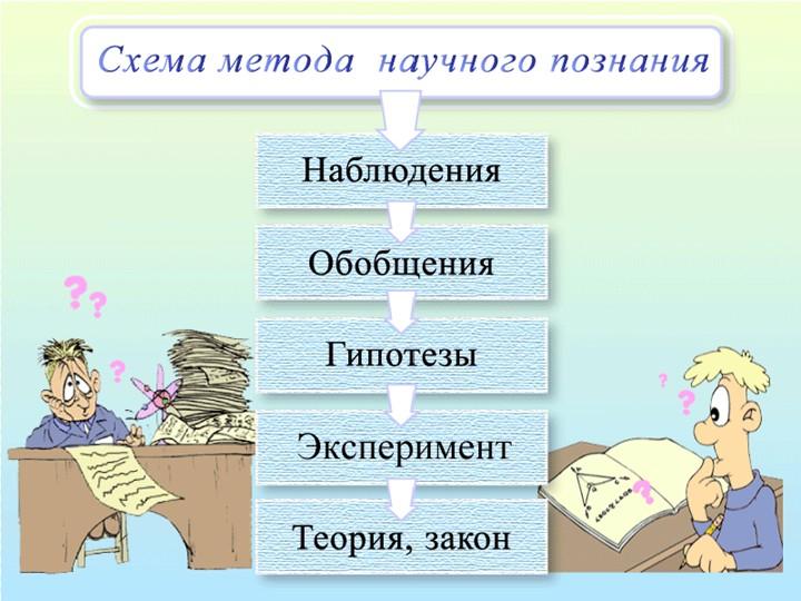 Схема метода научного познания