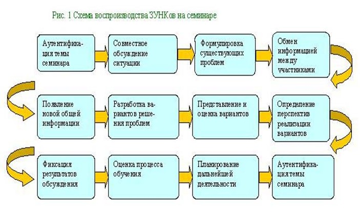 Shema%20ZUNKov