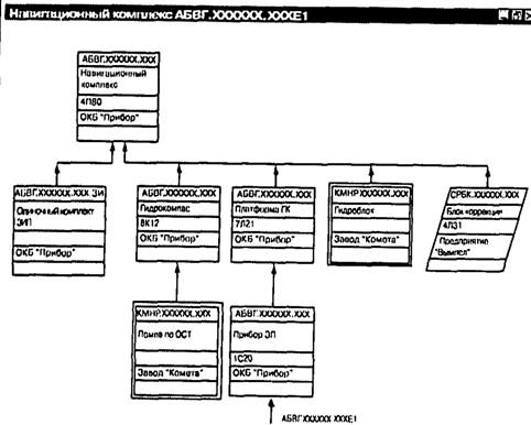 1 «Схема деления структурная»