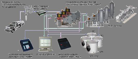 схема топаз-нефтебаза