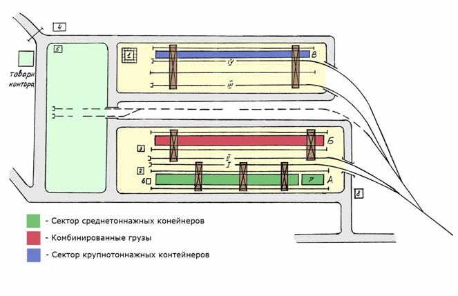 План контейнерного терминала