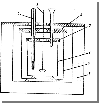 схема калориметра