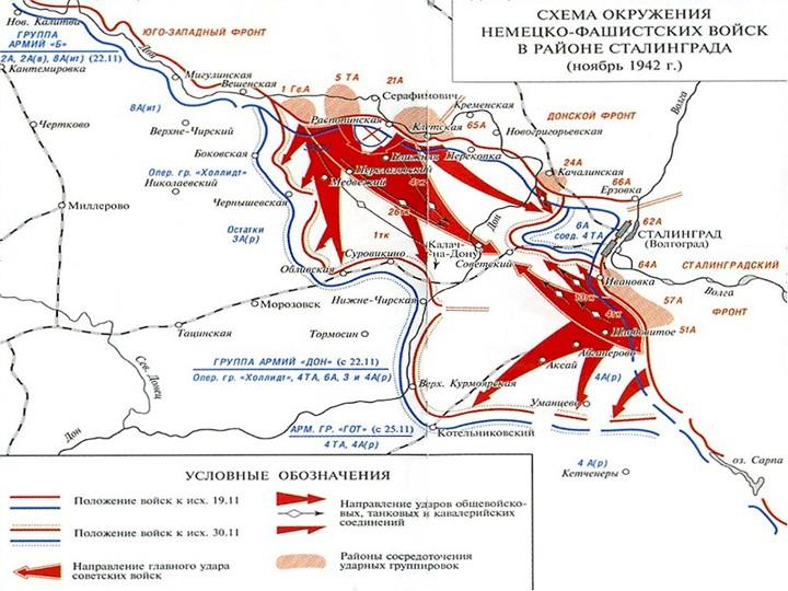 Схема окружения немецких войск
