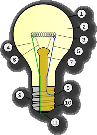Конструкция современной лампы.