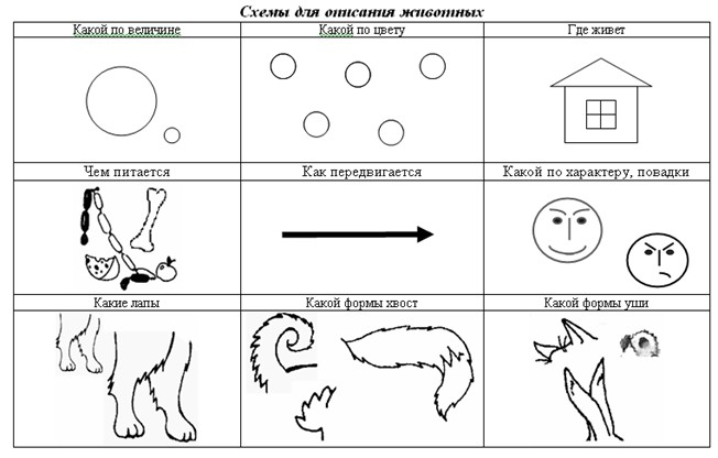 Схемы для составления