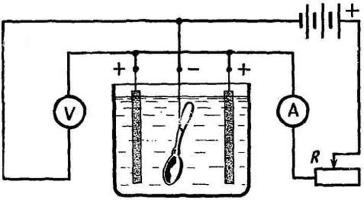 Схема гальванической