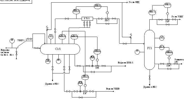 Схема автоматизации площадки