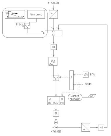схема САР 4TYC01