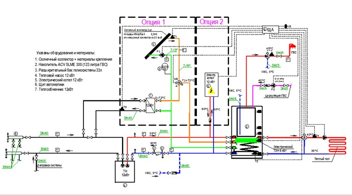 AutoCAD LT 2012 - [96 домов