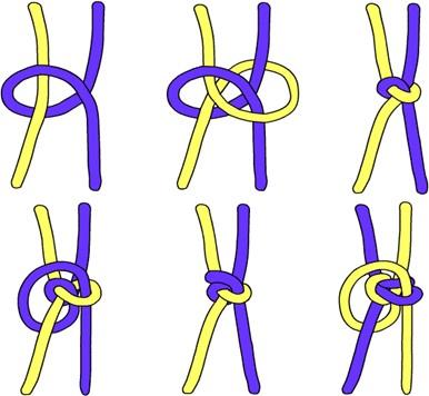 Змеиный узел, схема