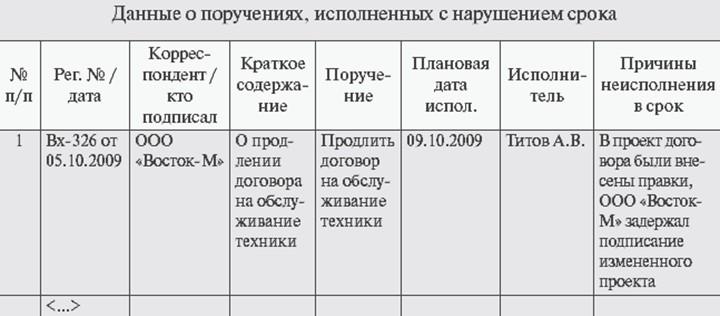 Екатерина Каменева, главный специалист-эксперт компании Электронные о