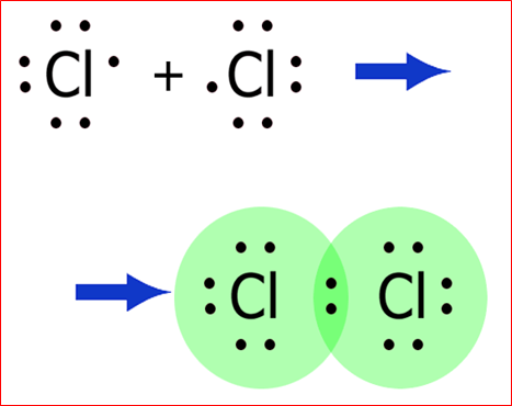 связей в молекуле хлора