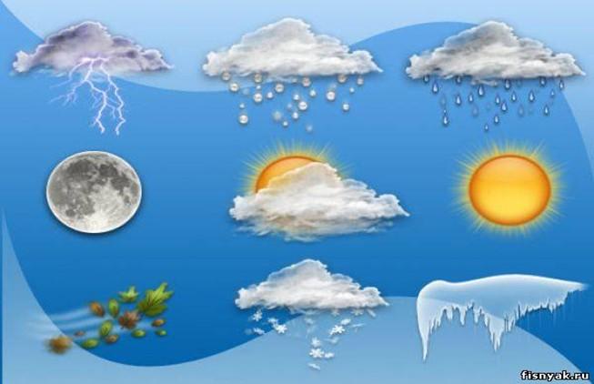 Виды атмосферных осадков»