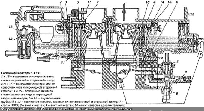 Схема карбюратора К-151