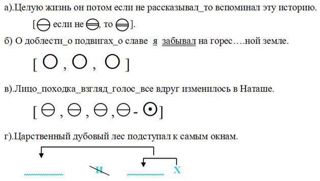 4) Составление схем соединения