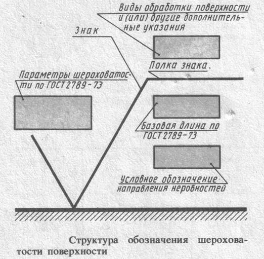 схема 8