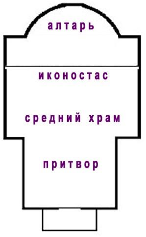 Схема внутреннего