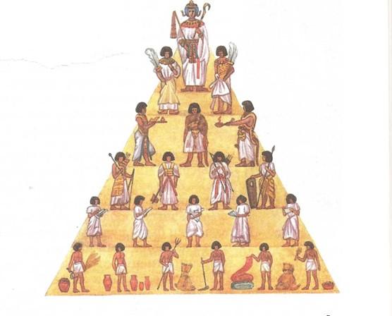 Устройство Древнеегипетского