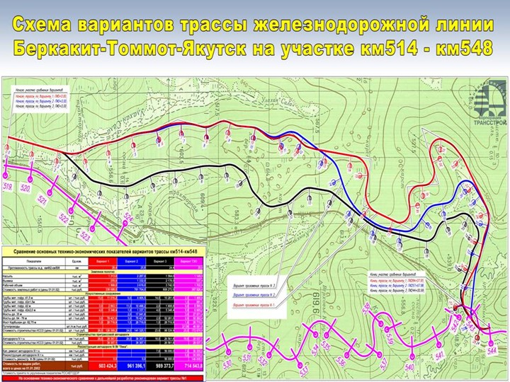 0330 план трассы (км514-км548)