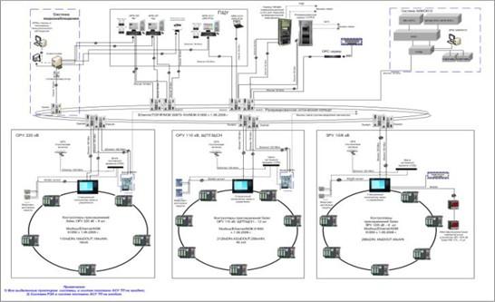 Схема для презентации_Satec.
