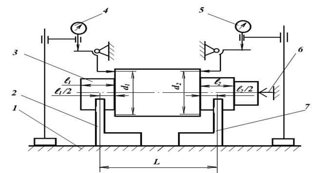 Схема измерения торцового