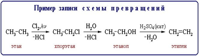 Пример записи схемы