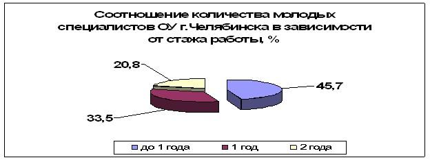 оценивания, схемы анализа)