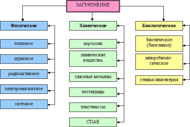 схема.bmp