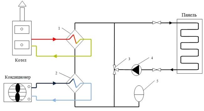 схема подключения панелей101.