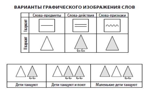 графических схем