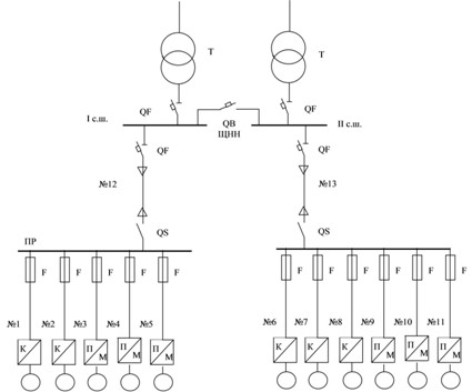 Схема участка цеховой сети
