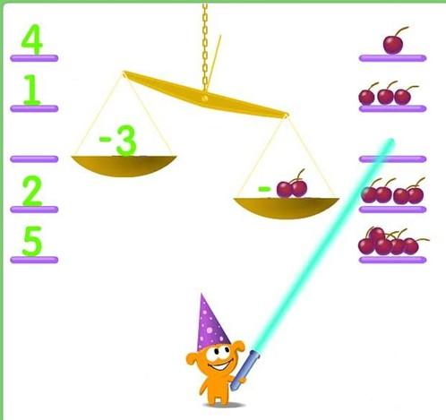 """Картинка 29 из презентации  """"Отрицательные числа """" к урокам математики на тему..."""