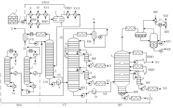 схема ЭЛОУ-АВТ