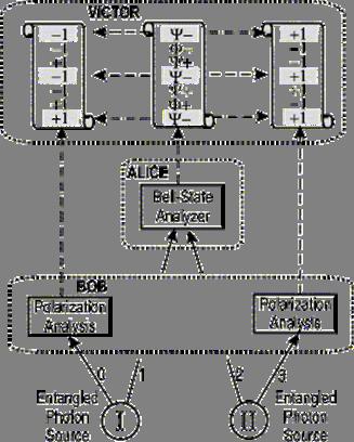 Логическая схема эксперимента.