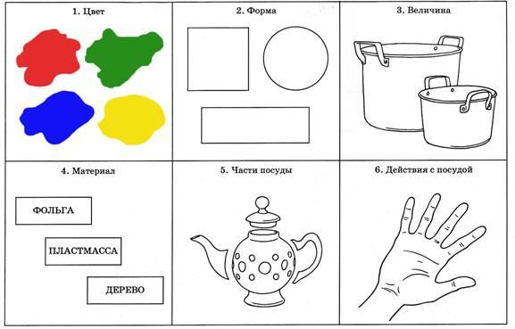 Схема описания и сравнения