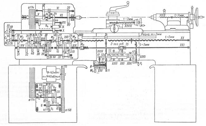 1a616. Кинематическая схема